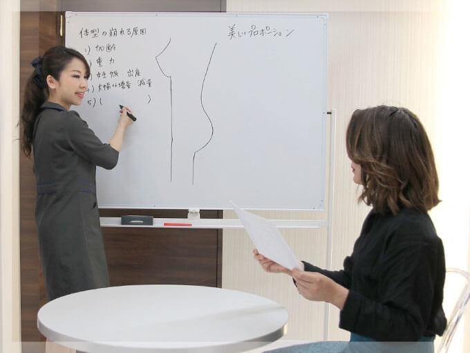 補整下着MARUKO(マルコ)下着の重要性のお勉強